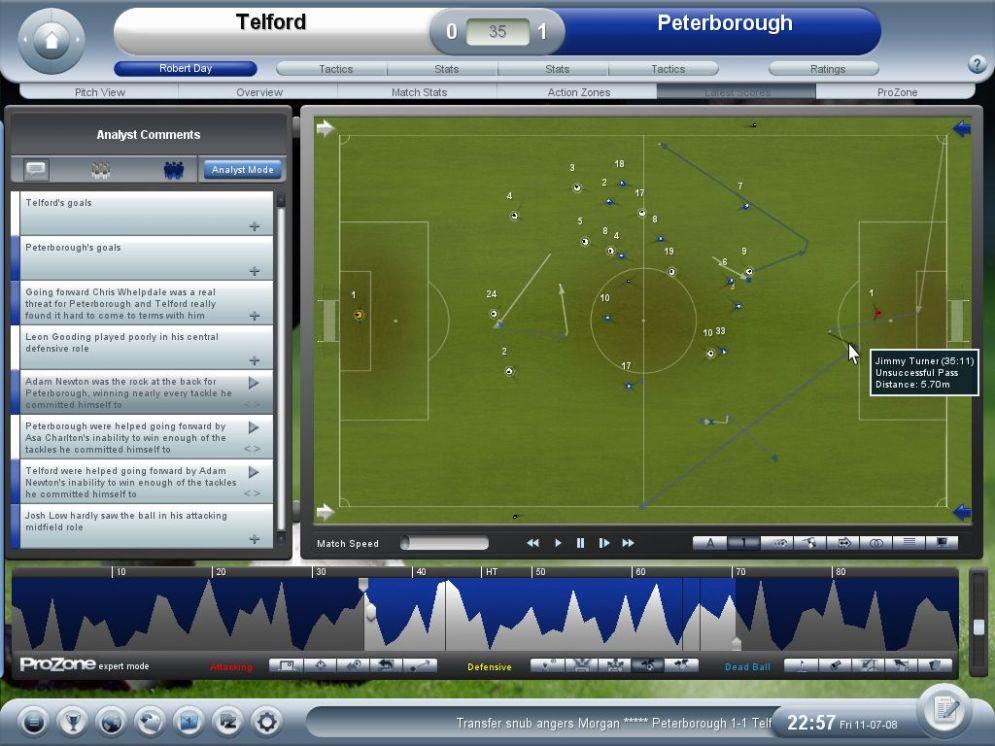 Screenshot ze hry Championship Manager 2008 - Recenze-her.cz