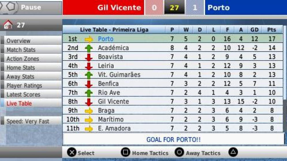 Screenshot ze hry Football Manager Handheld 2008 - Recenze-her.cz
